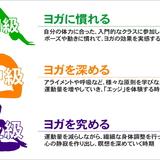 6月はヨガの会員様に、お月謝+¥2,000(リフレクソロジー)